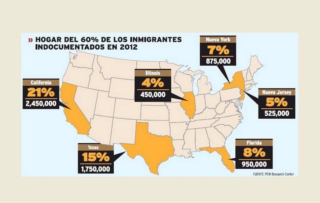 Mexicanos indocumentados en EEUU no aumentan