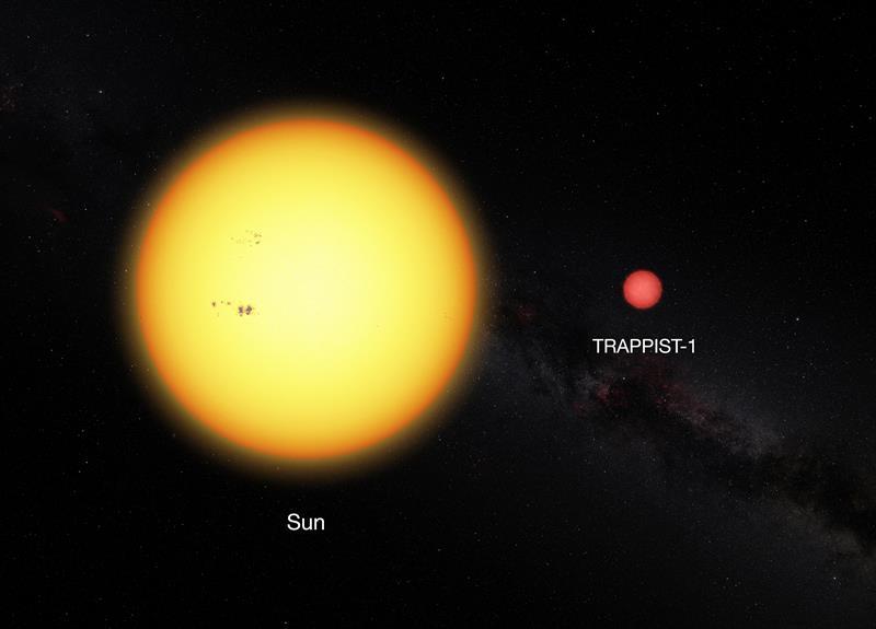 Hallan 3 planetas muy similares a la Tierra que podrían habitarse