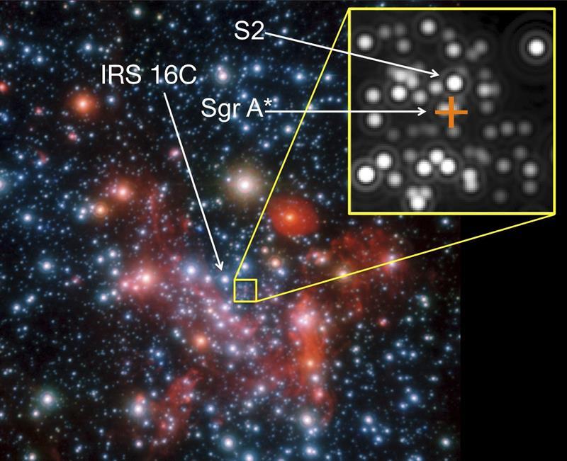 Video: Así se ve el centro de la Vía Láctea