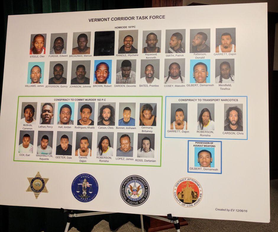 """38 hombres arrestados por vínculo al """"corredor de la muerte"""" en Los Ángeles"""
