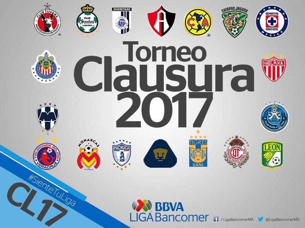 Jornada 2 del Clausura 2017, horario y canales de transmisión de la Liga MX