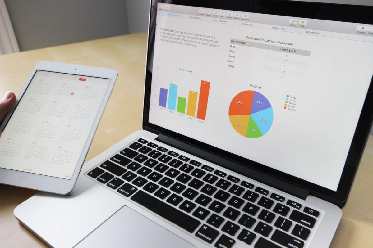 Con el Inbound Marketing podrás medir con mayor seguridad si estás llegando al público objetivo.