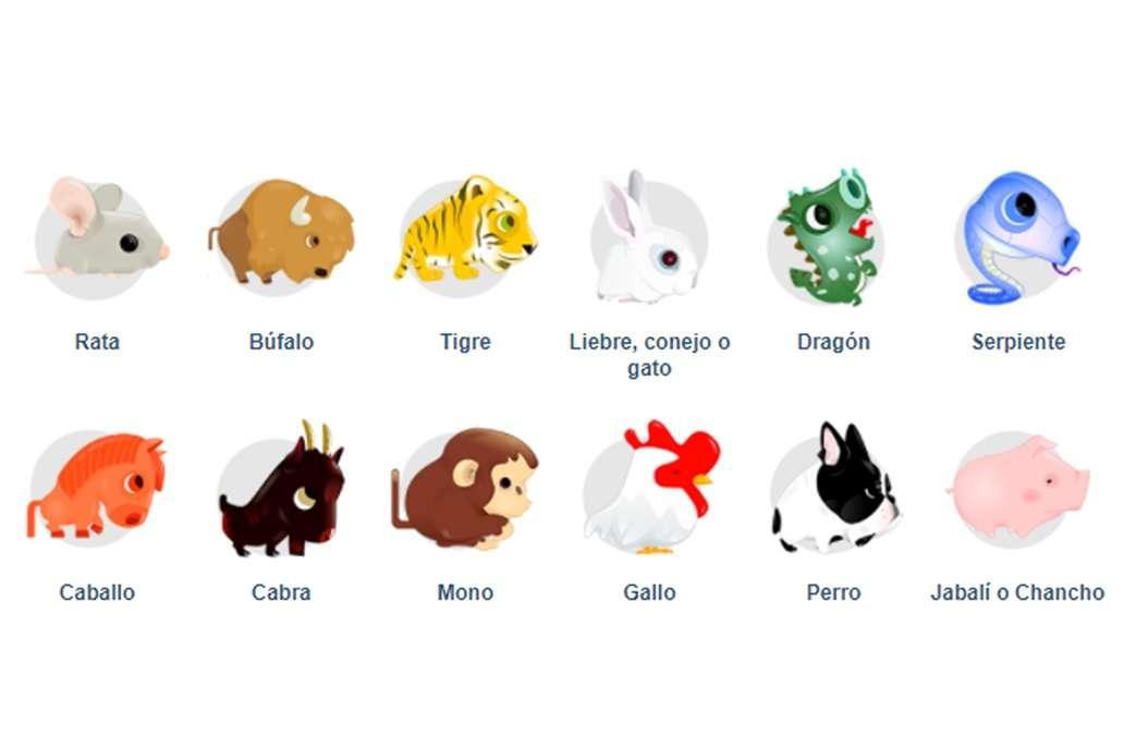 Los animales del horóscopo chino.