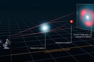 """Einstein tenía razón: la teoría de la relatividad general fue comprobada a escala galáctica """"con exquisita precisión"""""""