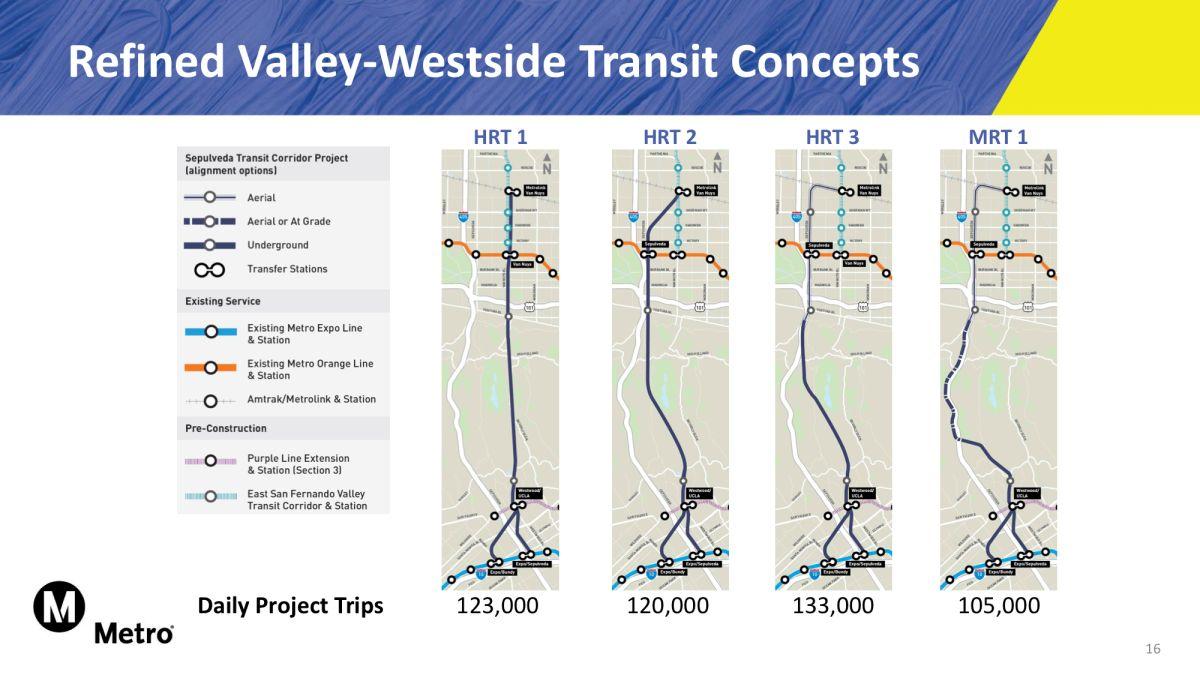 Cuatro conceptos fueron presentados para construir un medio de transporte masivo en el llamado Corredor de Transporte de Sepulveda.