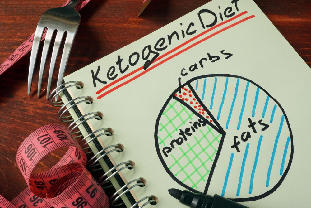 ¿Funciona para mí la dieta keto o cetogénica?