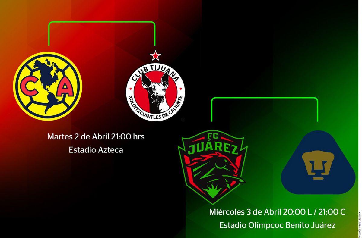 América y Pumas ya tienen horarios para las semifinales de la Copa MX
