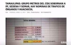 Filtran los supuestos pagos por sobornos del Cartel del Golfo a funcionarios de Gobierno en Tamaulipas