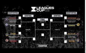 Definen los duelos de la League Cup entre clubes de México y Estados Unidos