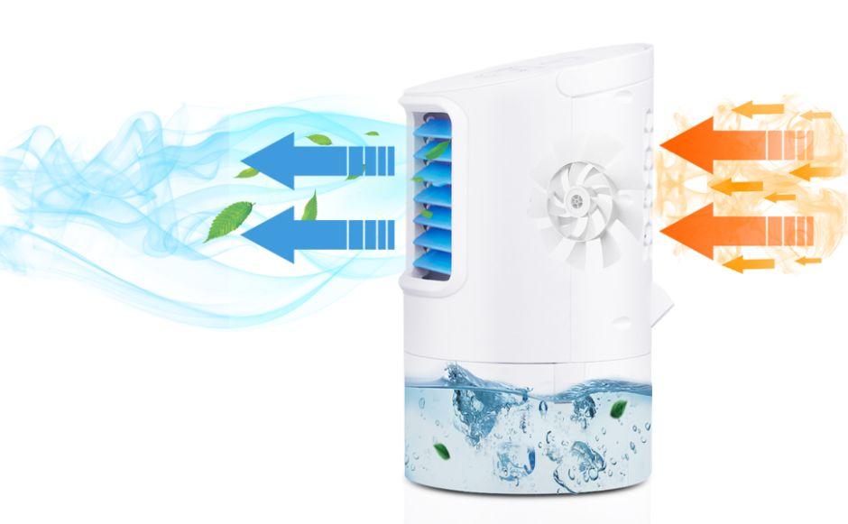 ¿Cuál es el mejor aire acondicionado portátil para el hogar?