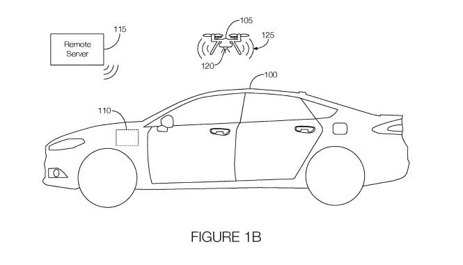 Los modelos Ford vendrán con un dron: mira por qué