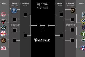 Así quedaron los playoffs de la MLS