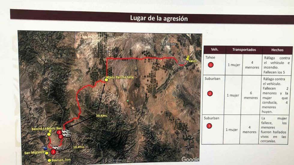 Disputa entre carteles La Línea y Los Salazar habría provocado masacre de familia LeBarón en México