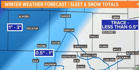 El potente frío pone en alerta al Norte de Texas: varios distritos ya cancelaron clases