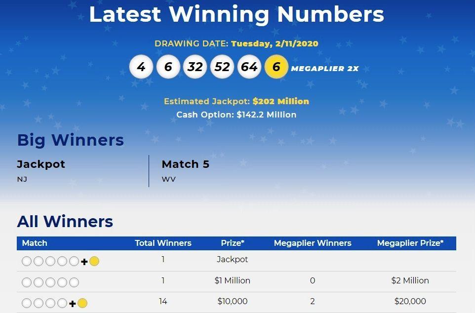 Afortunado ganó $202 millones en Mega Millions en Nueva Jersey
