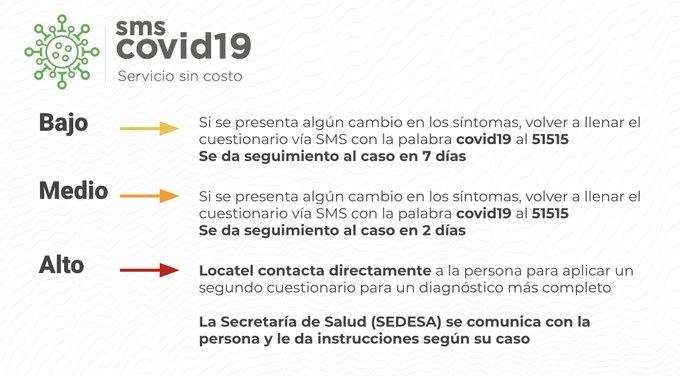 """CDMX lanza servicio de SMS para """"detectar"""" casos de coronavirus"""