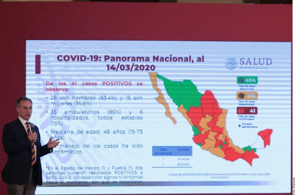 Van aumentando los casos de coronavirus en México.