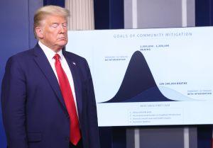 Estados Unidos tuvo alertas en enero de las muertes y daño económico por coronavirus. ¿Por qué Trump tardó en actuar?