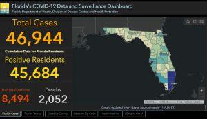 """Científica de Florida fue despedida por """"negarse a manipular"""" los datos de COVID-19"""