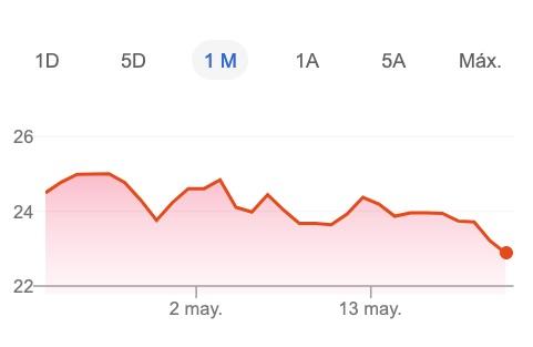 dolar-peso-22-mayo