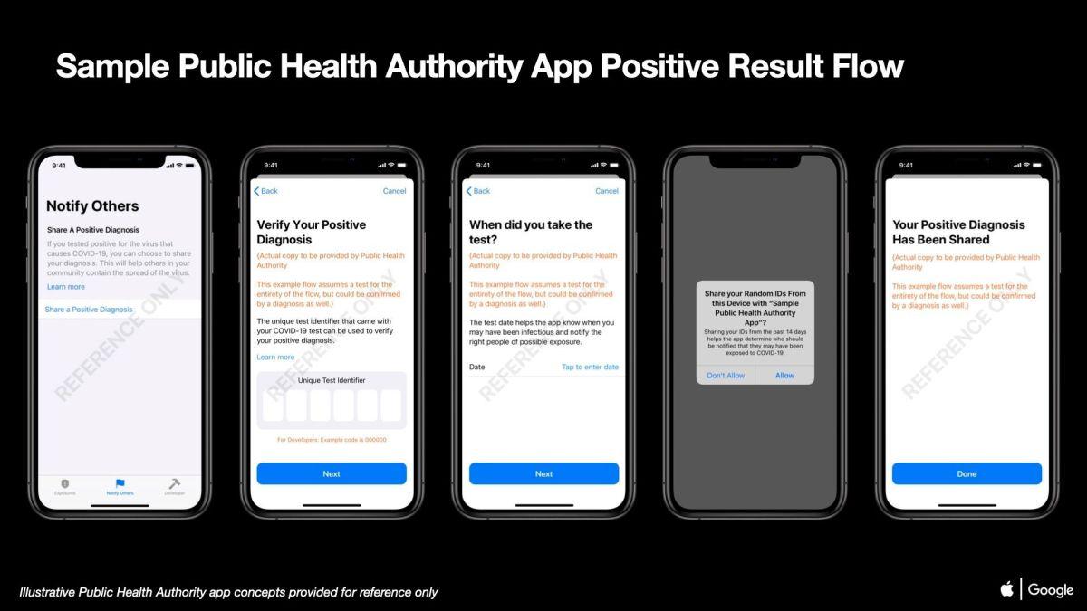 Así son las alertas por exposición a COVID-19 en iOS y Android