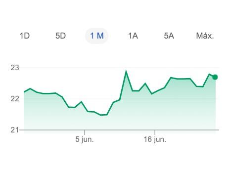 dólar_peso_26_junio_2020 Dólar tipo de cambio tasa de interés México Banco de México peso