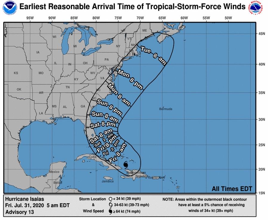 El huracán Isaías se acerca al sur de la Florida