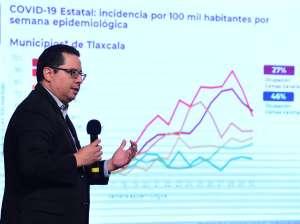 México supera las 48,000 muertes por coronavirus, ocupa el tercer lugar en número de decesos