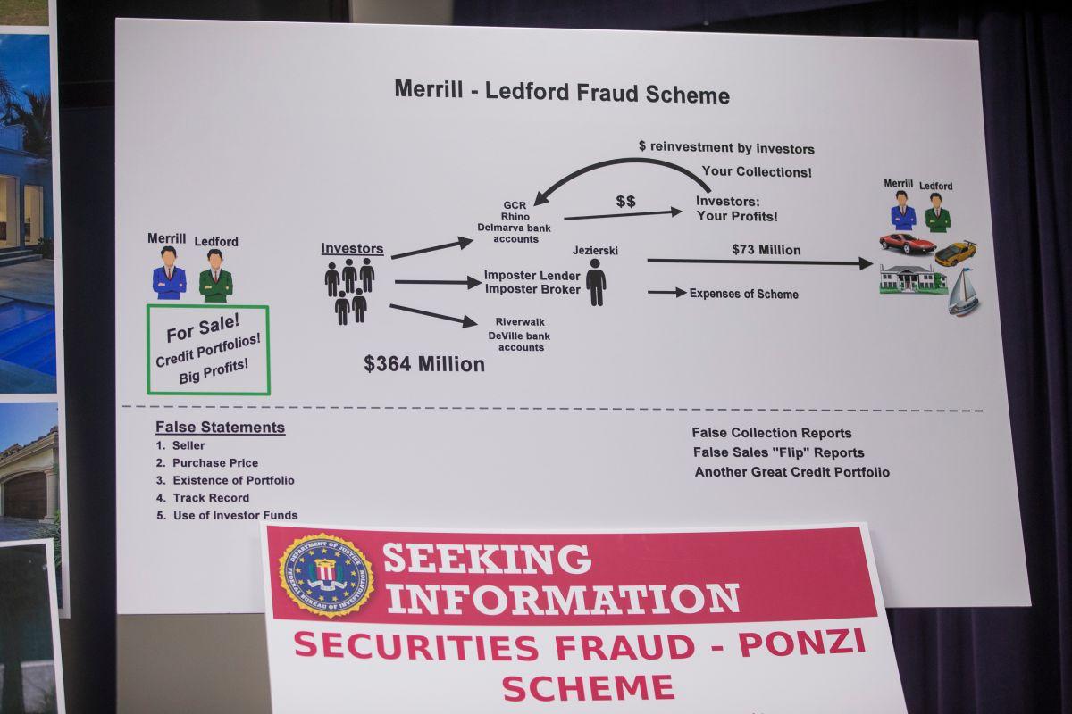 "El ""Esquema Ponzi"" consiste en una estafa a inversionistas de manera piramidal."