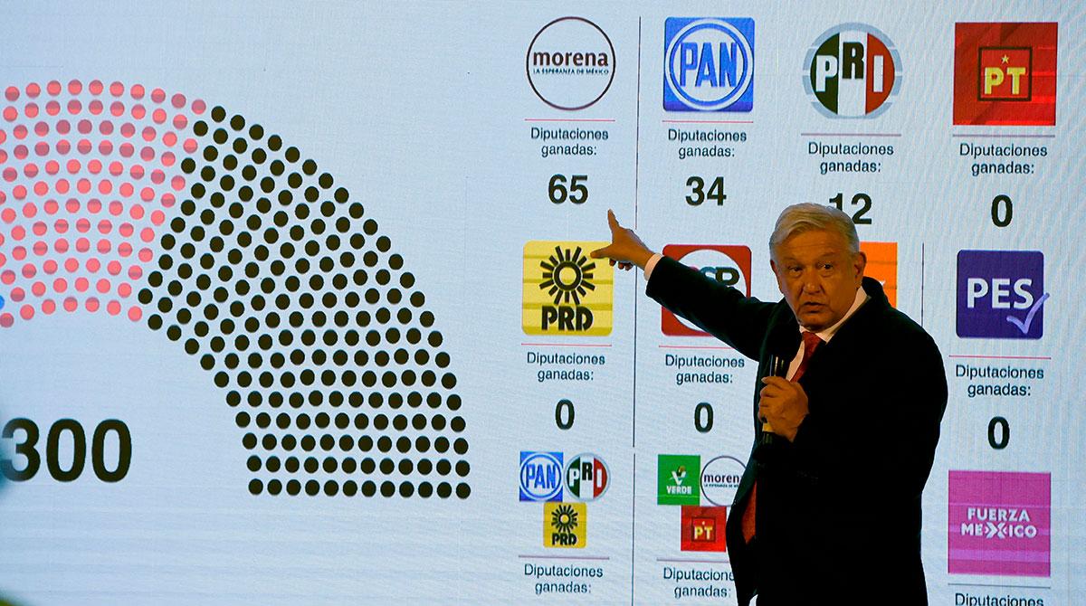AMLO afirmó que en estas elecciones no intervino el estado como en gobiernos pasados.