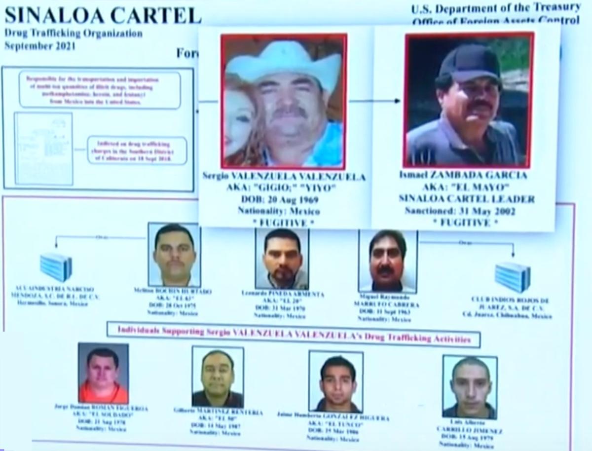 Mexicano Sergio Valenzuela operador del Mayo Zambada es fichado por Estados Unidos